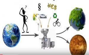 ecologia industrial metabolismo