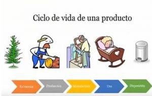 ecologia industrial desarrollo sustentable