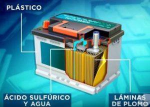 Que hacer para reciclar baterias