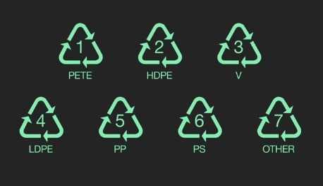 El Símbolo De Reciclaje Historia Imágenes Concepto 2018
