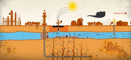fuentes de contaminacion industrial del agua