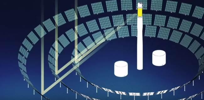 funcionamiento Energía Solar Térmica