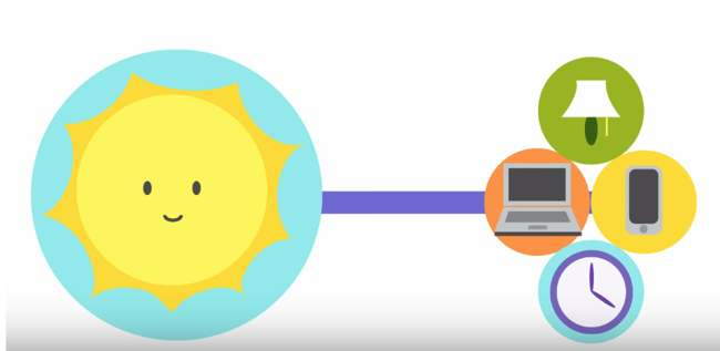 como funciona energía solar