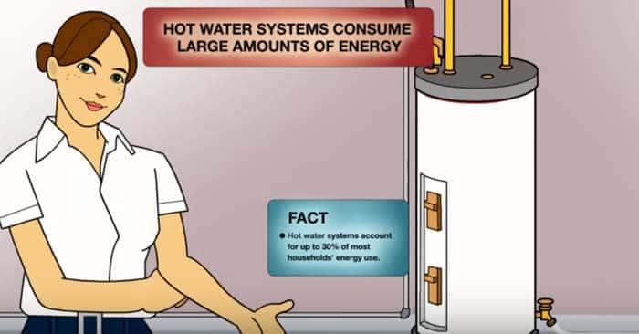 formas Consejos para Ahorrar energia